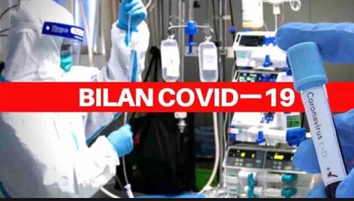 Photo de Coronavirus : 120 nouveaux cas et 8 nouveaux décès en Algérie